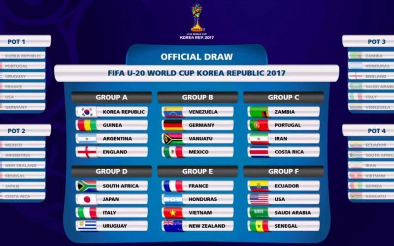 Mondiale Under 20 Twitter FIFA