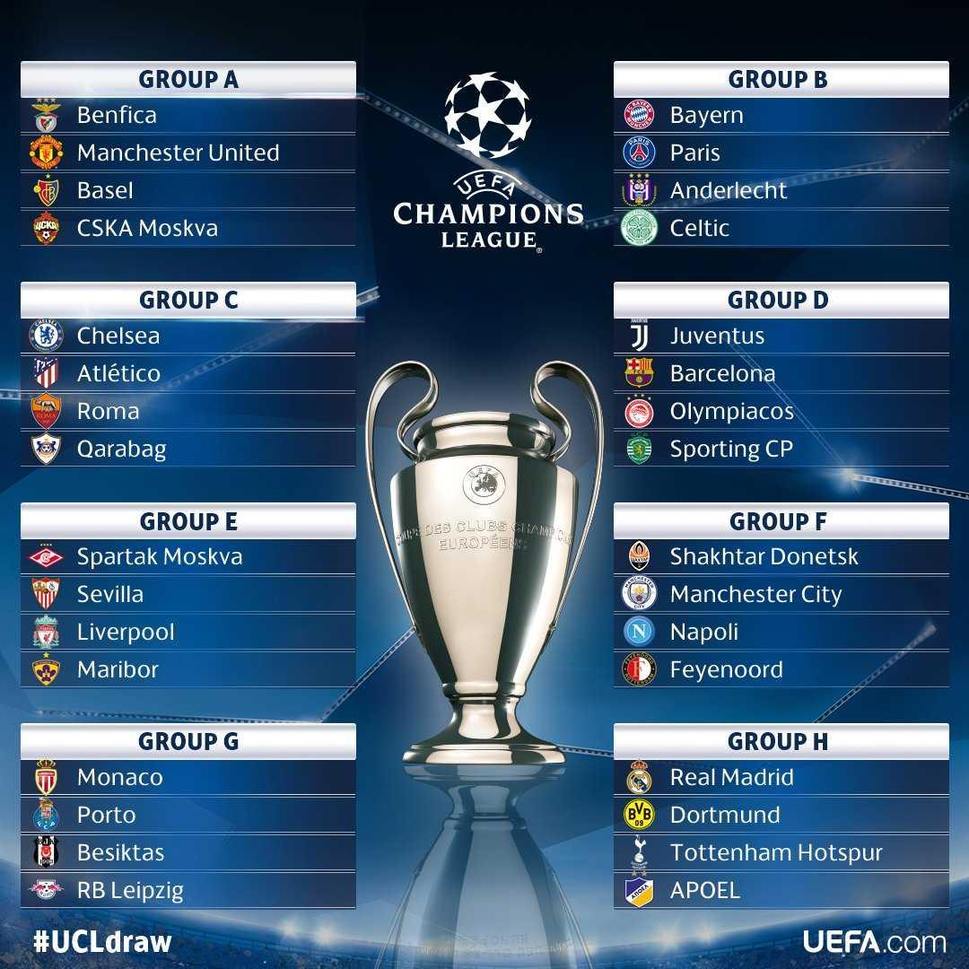 Calendario Champions Legue.Champions League Ecco Il Calendario Completo Delle Italiane