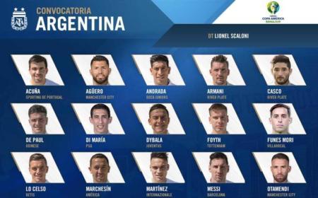 twitter-argentina-convocati-copa-america