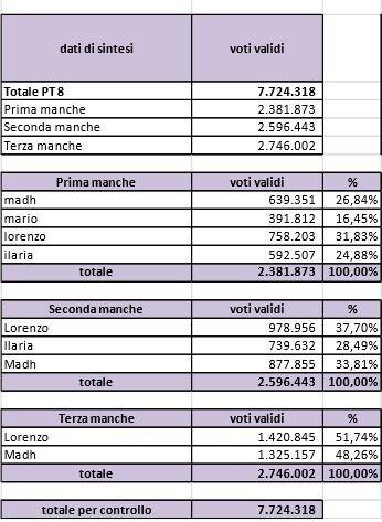 voti-finale-x-factor-2014