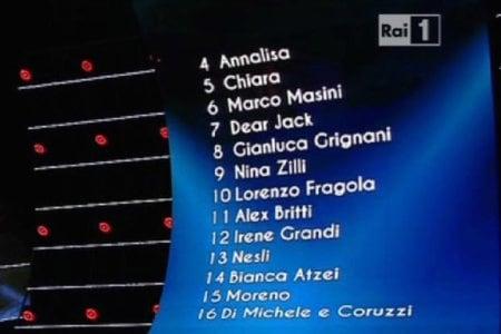 Classifica-finale-Festival-di-Sanremo-2015