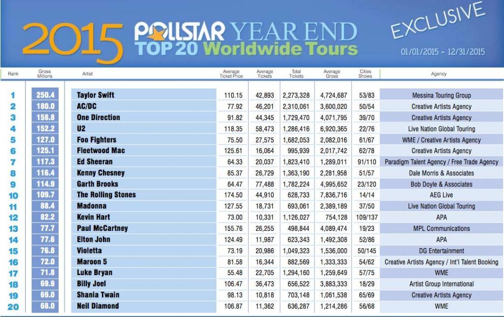 tour-best-2015