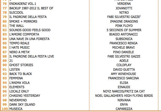 3 album-2015-italia