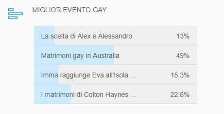 evento gay