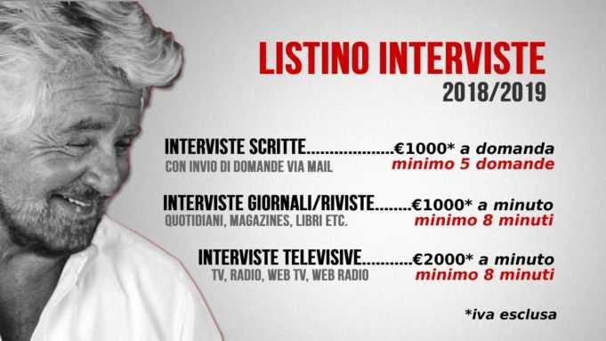 Beppe Grillo Listino Prezzo Interviste