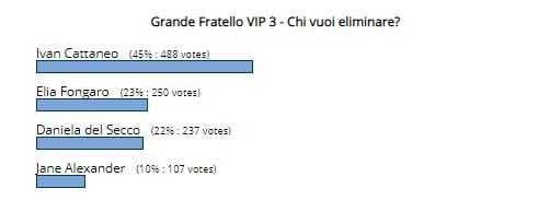 sondaggi2