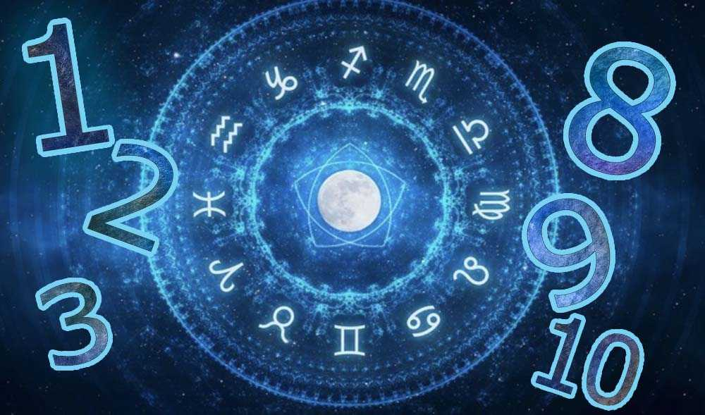 oroscopo 2019 classifica dei segni