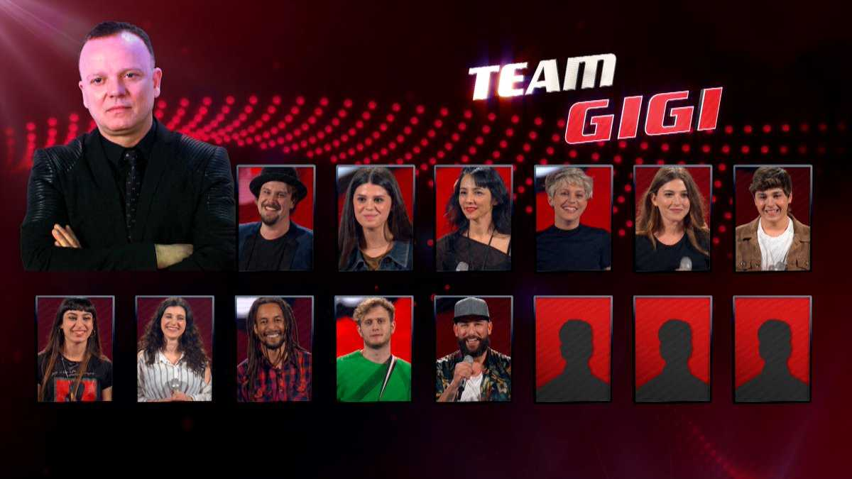 Team Gigi