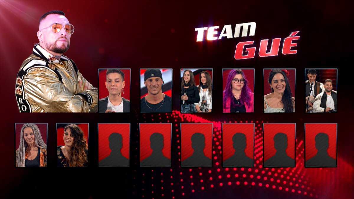Team Gue