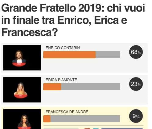 Luca Onestini attacca Francesca De André: