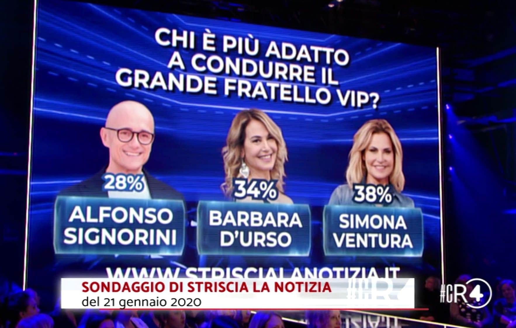 """Simona Ventura parla del Grande Fratello Vip: """"La gente vorr"""