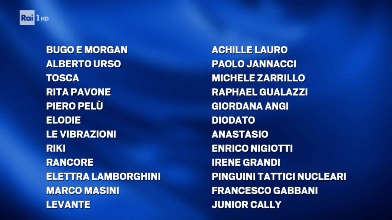 Sanremo 2020. tutti i titoli delle canzoni