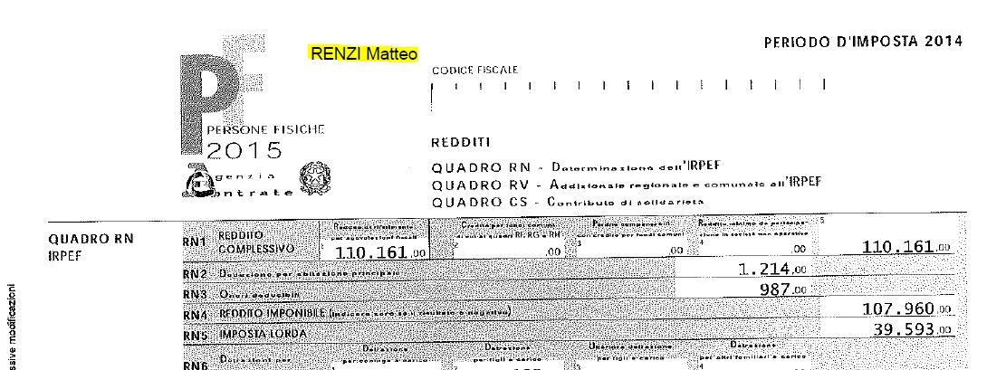 Quanto guadagnano i politici for Elenco politici italiani