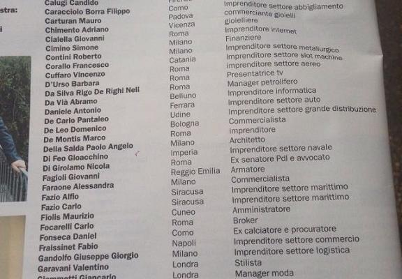 Panama Papers 100 nomi italiani