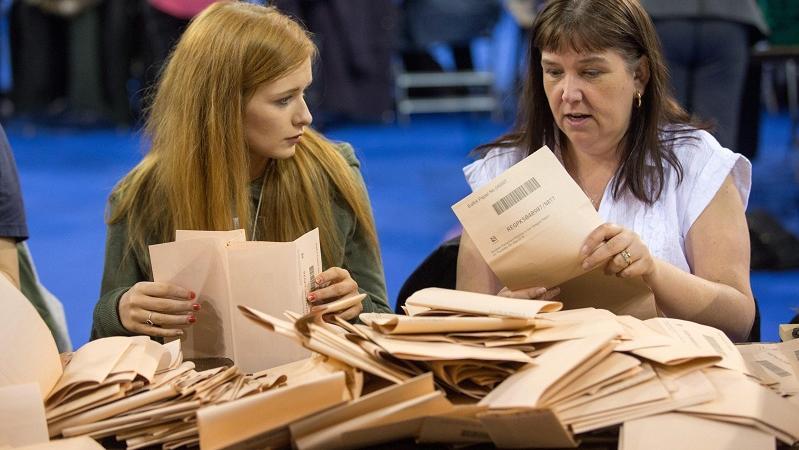 Risultati Elezioni Amministrative in Gb