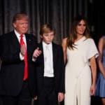 Risultati elezioni presidenziali