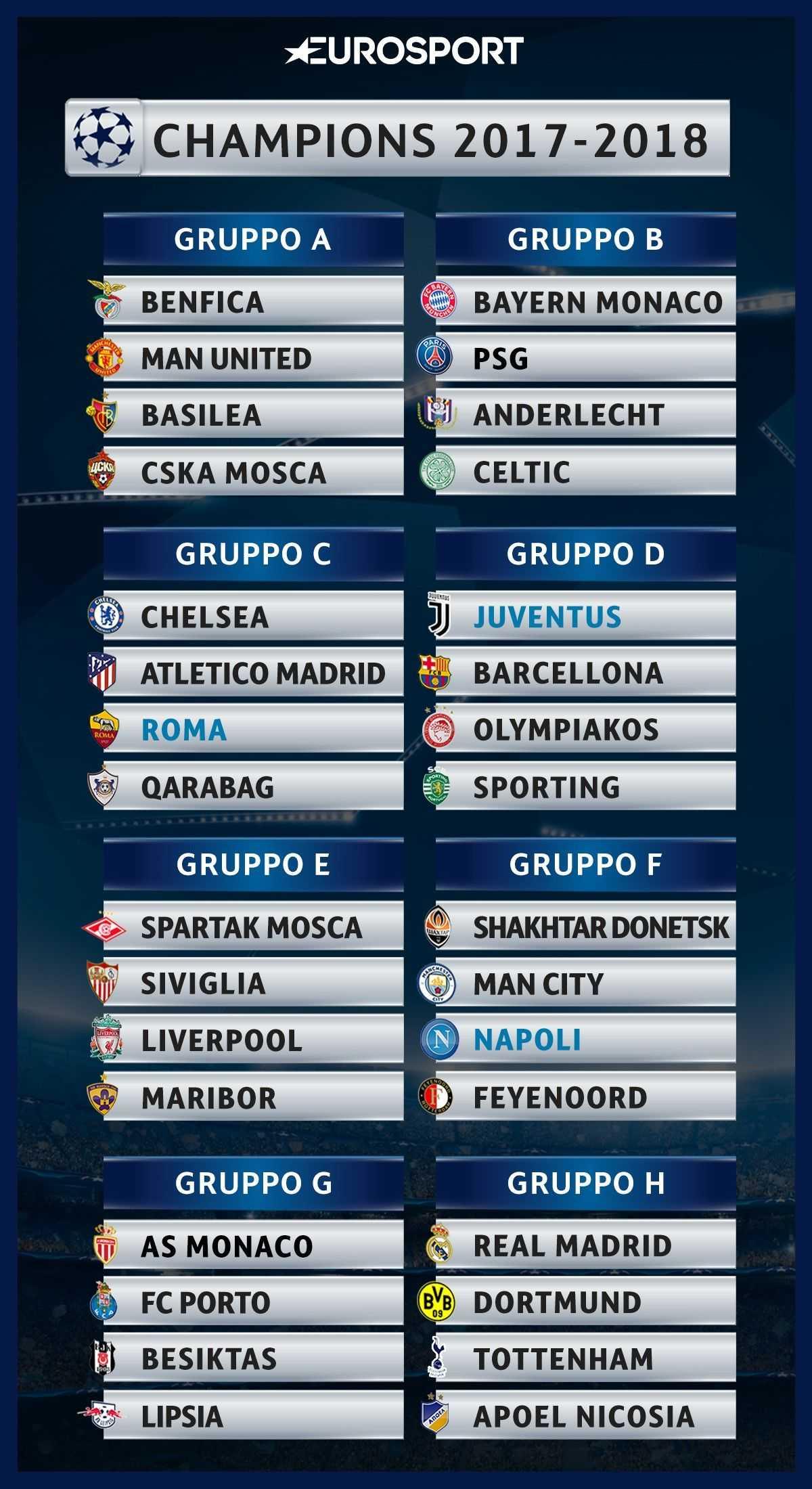 Calendario Quarti Di Finale Champions League.Calendario Champions League 2017 2018 Juventus Napoli