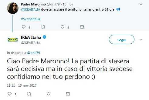 Ikea Italia-Svezia