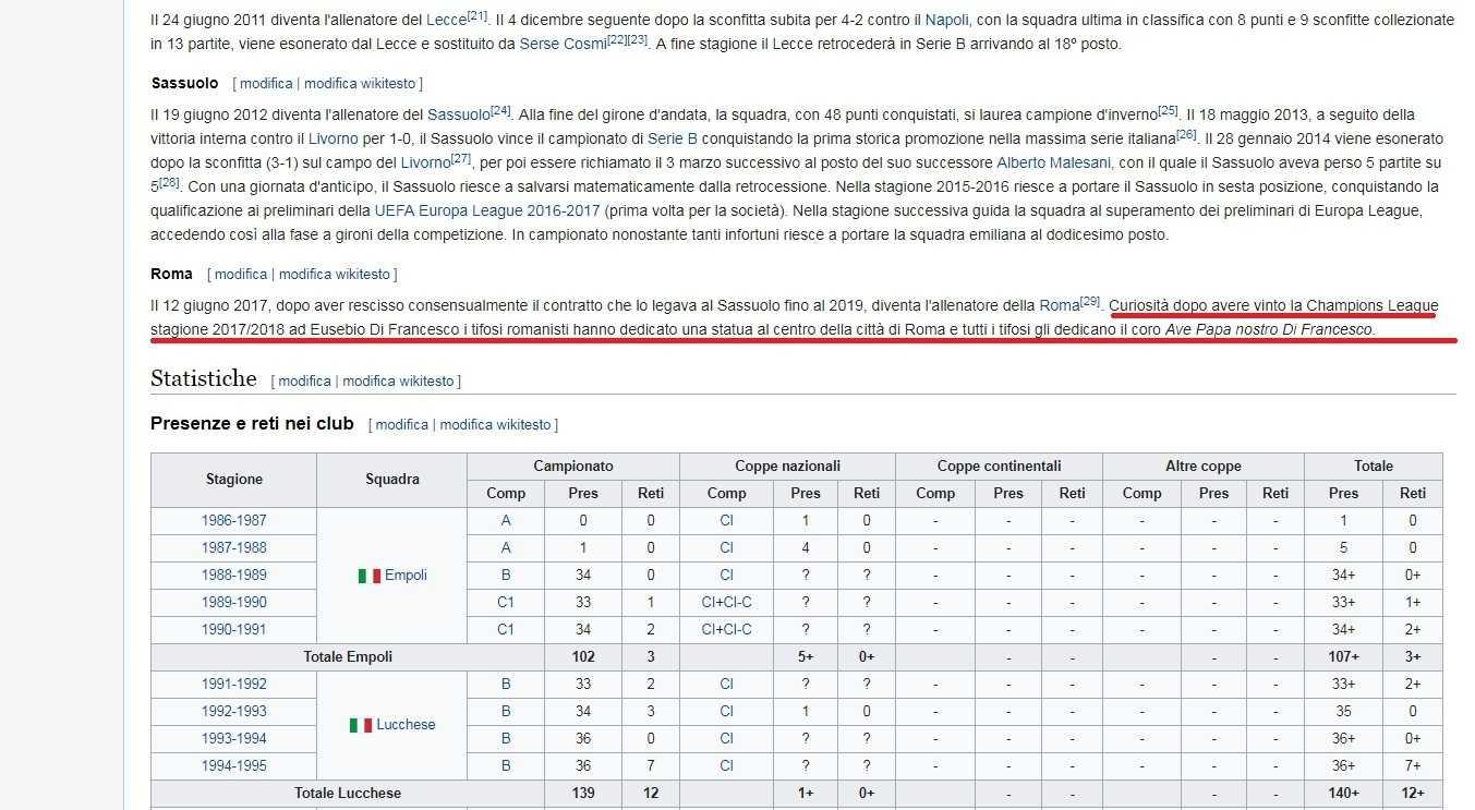 Di Francesco Wikipedia