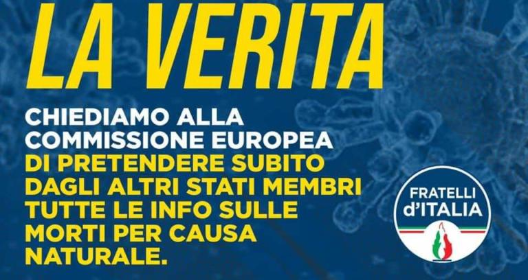 Coronavirus, Giorgia Meloni vuole che la Commissione UE chie