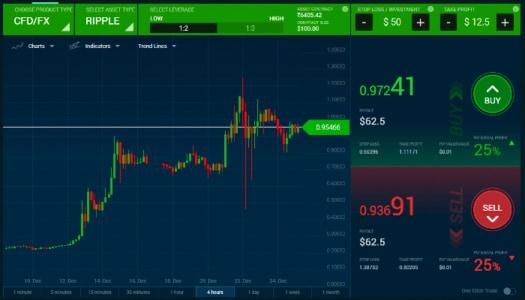 0 0018 btc a usd di trading algoritmico bitcoin