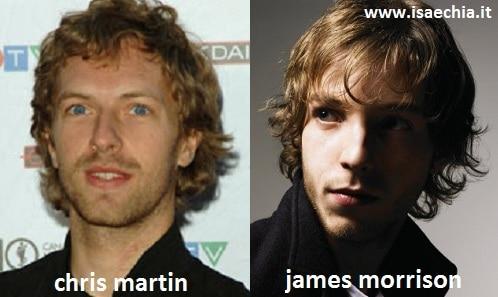 Somiglianza tra James Morrison e Chris Martin