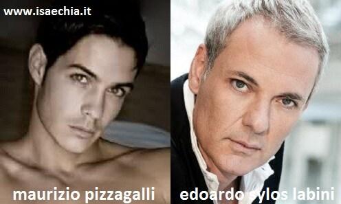 Somiglianza tra Maurizio Pizzagalli e Edoardo Sylos Labini