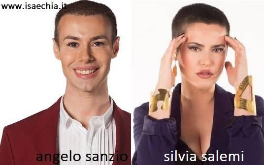 Somiglianza tra Angelo Sanzio e Silvia Salemi