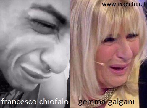 Somiglianza tra Francesco Chiofalo e Gemma Galgani