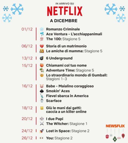 Netflix - Dicembre 2019