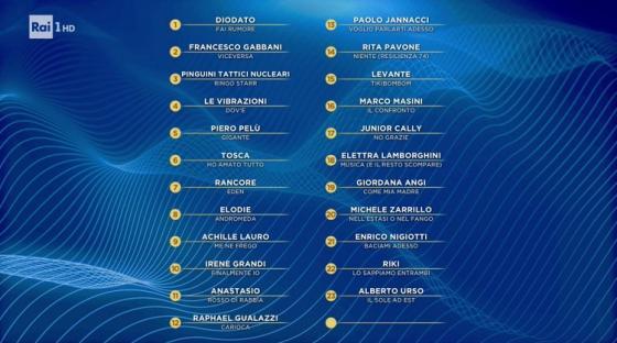Sanremo - classifica