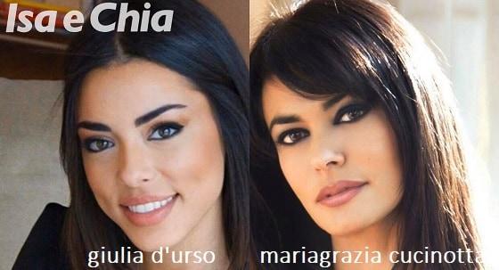 Somiglianza tra Giulia D'Urso e Mariagrazia Cucinotta