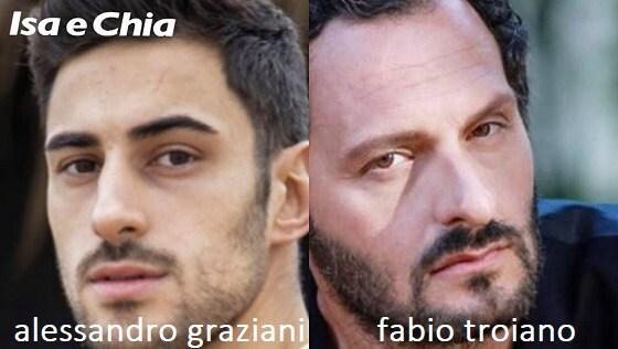 Somiglianza tra Alessandro Graziani e Fabio Troiano