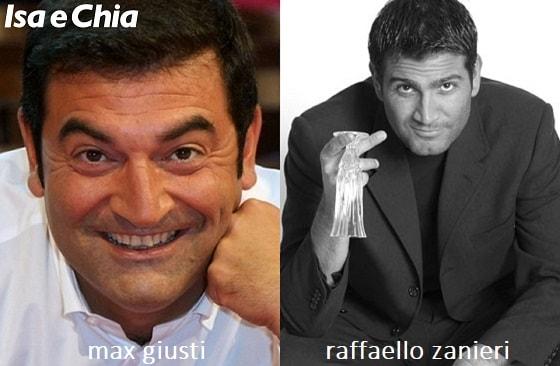 Somiglianza tra Max Giusti e Raffaello Zanieri