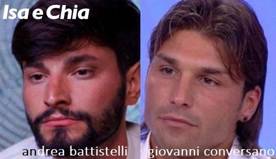 Somiglianza tra Andrea Battistelli e Giovanni Conversano