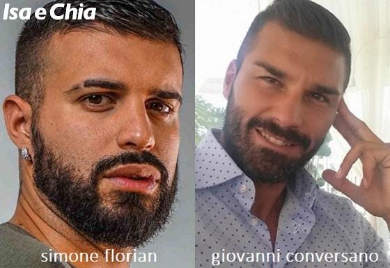 Somiglianza tra Simone Florian e Giovanni Conversano