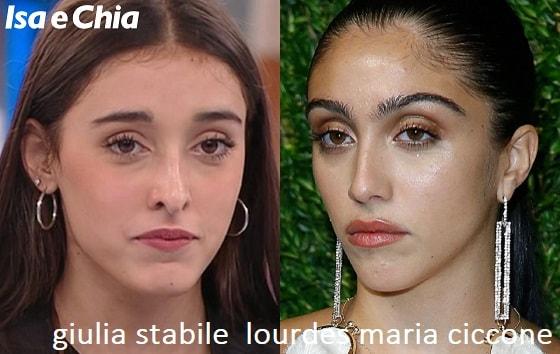 Somiglianza tra Giulia Stabile di 'Amici 20' e Lourdes Maria Ciccone Leon