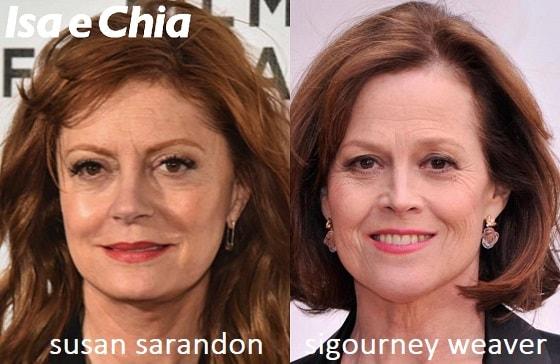 Somiglianza tra Susan Sarandon e Sigourney Weaver