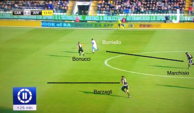 bonucci borriello