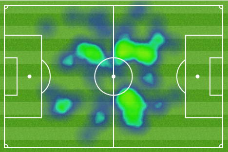 heatmap marchisio