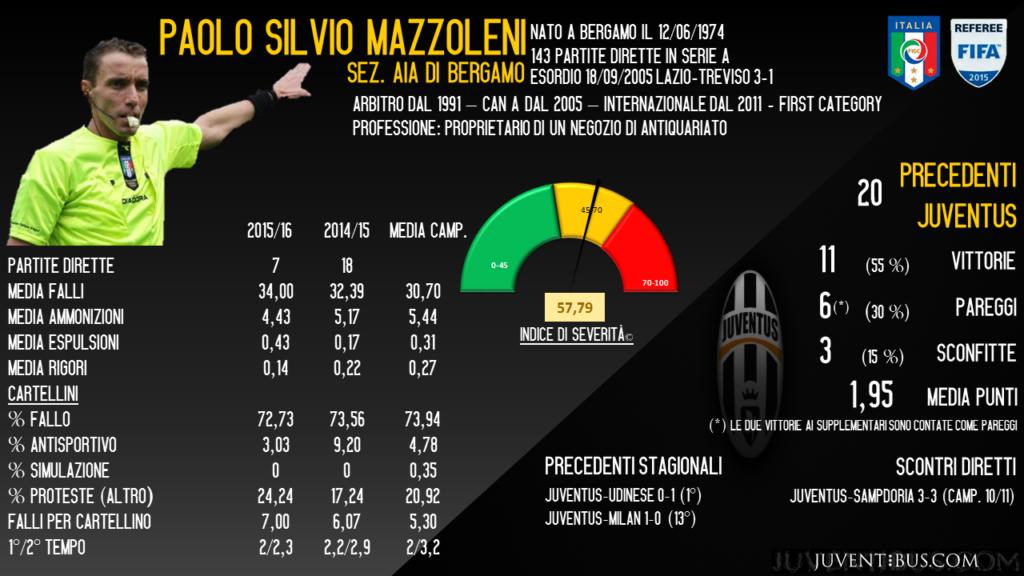 Presentazione arbitri-19-Mazzoleni