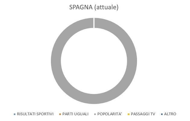 spagna1