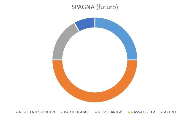 spagna2