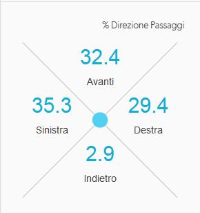 bonucci pass belgio