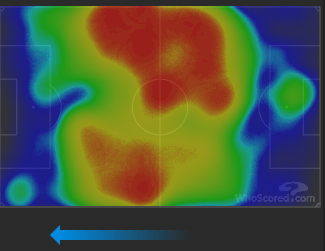 heatmap-vs-dinamo