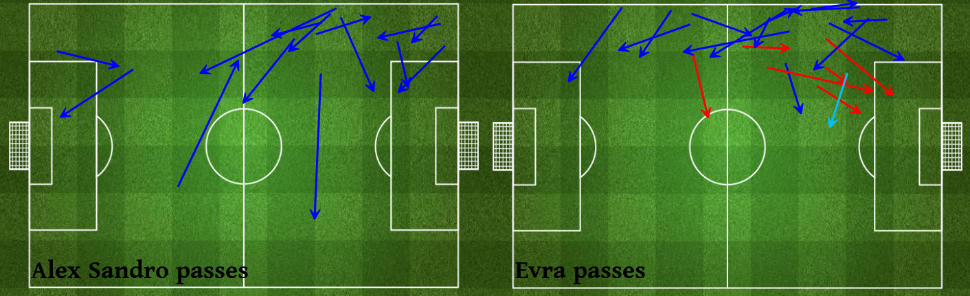 sandro-evra-passes