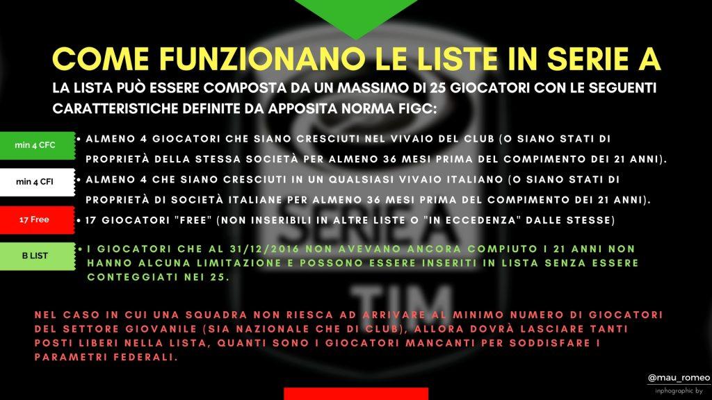 Regole lista Serie A