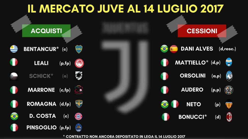 Mercato1407