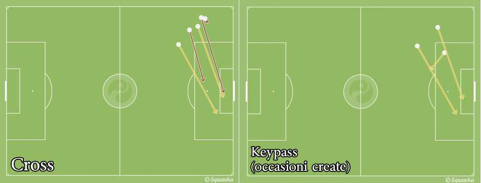 douglas costa cross keypass