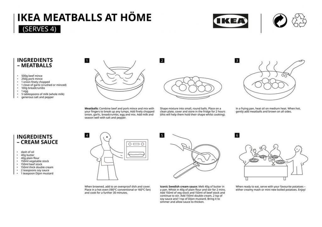 istruzioni polpette ikea ricetta